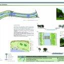 Úprava okolia rieky Nitra