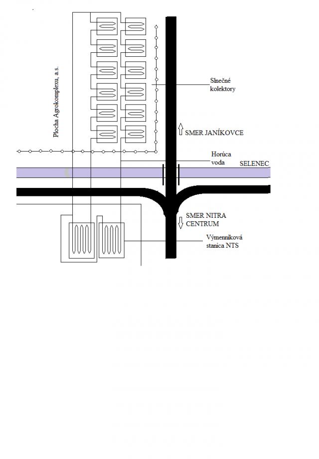 Technický návrh využitia prázdnych plôch pre montáž slnečných kolektorov
